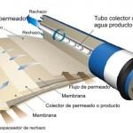 equipos-de-osmosis-inversa-1-3