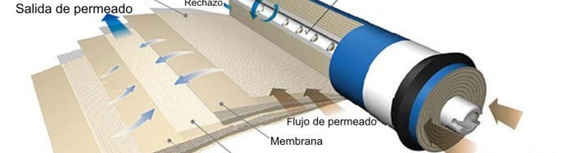 Transformar agua de mar en agua potable por osmosis inversa